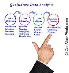 jakościowy, dane, analiza