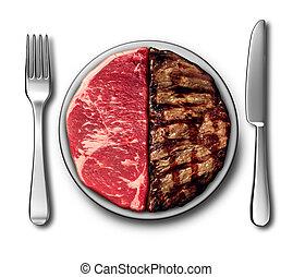 jantar, bife, símbolo