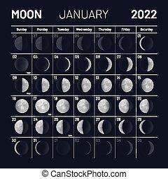 Astrological Moon Calendar 2022.Moon Lunar Calendar Monthly Cycle Planner Design 2022 Year Astrological Calendar Banner Poster Card Editable Template Canstock