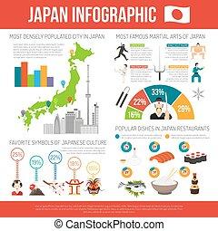 japão, infographic, jogo