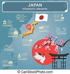 japón, infographics