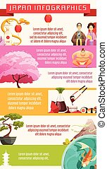 Japan Culture Infographic Retro Cartoon Poster