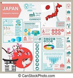 Japan infographics, statistical data, sights. Vector ...