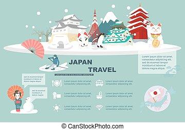 Japan travel element
