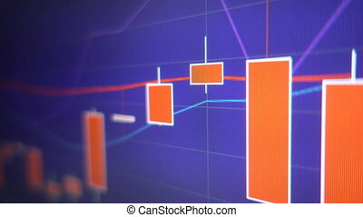 Japanese candle graph charts of stock market