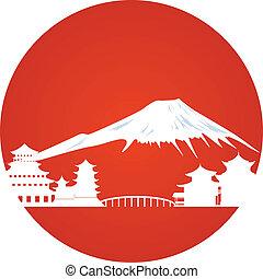 japansk, landskap