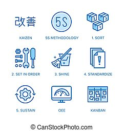 japonaise, stratégie, signes, management., parfait, icônes, set., 5s, méthodologie, méthode, plat, kanban, business, coups, editable, ligne, 64x64., kaizen, pixel, vecteur, mince, illustrations.