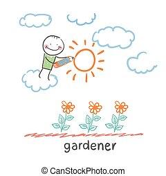 Jardiner a trabajo trabajador jardinero garden for Trabajo jardinero