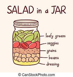 jarro, salada, ilustração