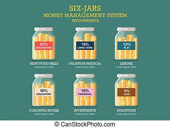 Jars money management system. Coins in glass jars with ...
