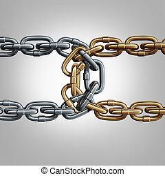jedność, łańcuch