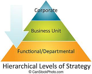 jerárquico, estrategia, pirámide, diagrama