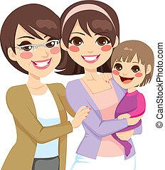 jeune, trois famille génération