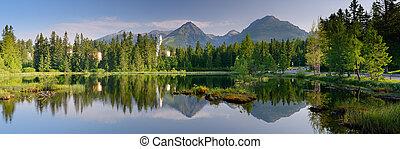 jezero, panoráma