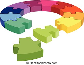 Jigsaw puzzle as a corrupted corporate organizational...
