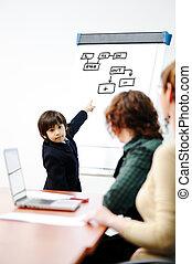 jim, dospělí, povolání, daný, génius, přednáška, věnování, mluvení, kůzle