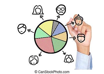 Job allocation concept - Businessman drawing job allocation...