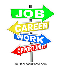 Job Career Work Opportunity Words Road Signs - The words Job...