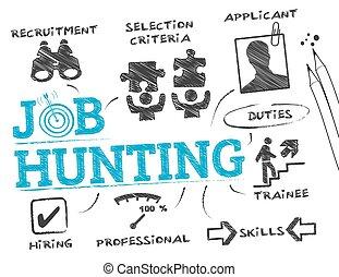 Job hunting concept - Job hunting. Chart with keywords and...