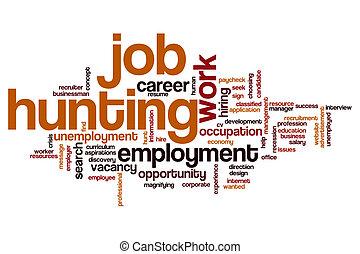 Job hunting word cloud
