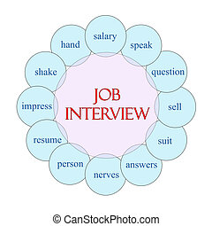 Job Interview Circular Word Concept - Job Interview concept...
