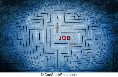 Job maze concept