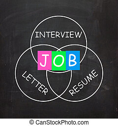 JOB On Blackboard Shows Work Interview Or Resume - JOB On...