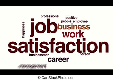 Job satisfaction animated word cloud. - Job satisfaction...