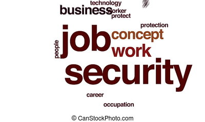 Job security animated word cloud.
