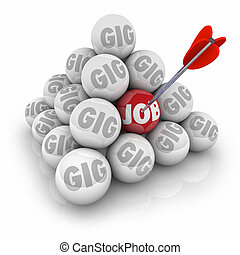 Job Vs Gig Ball Pyramid Permanent or Temporary Work - Job...