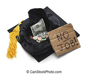 Graduation Cap with Change Money and No Job Sign Isolated on White Background.