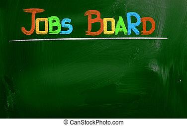 Jobs Board Concept