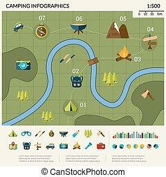 jogo, acampamento, infographics