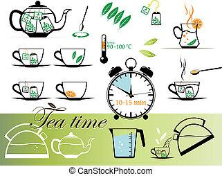 jogo chá, tempo