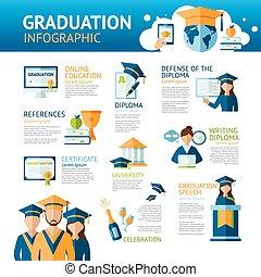 jogo, graduação, infographics