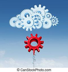 Join Cloud Computing