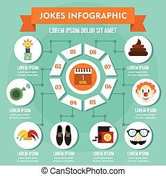 Jokes infographic concept, flat style