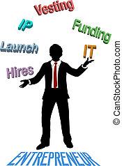 jongleries, entrepreneur, maigre, démarrage, plan