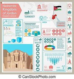 Jordan infographics, statistical data, sights. Vector...