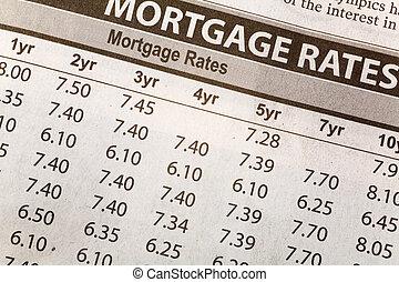 jornal, taxa, hipoteca