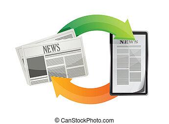 journal, nouvelles, média, concepts