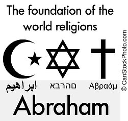Judaism, Islam and Christianity - The foundation of the...