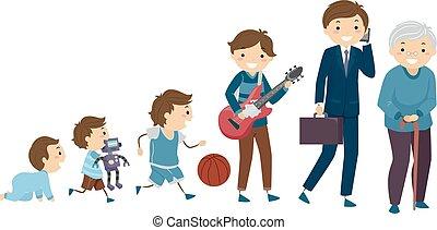 junge, mann, stickman, abbildung, altern