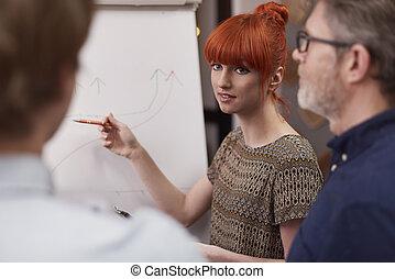 junger, kreativität, und, sehr, ehrgeiz, frau