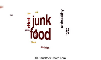 Junk food animated word cloud.