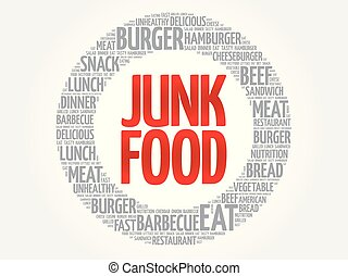 JUNK FOOD word cloud, food concept background