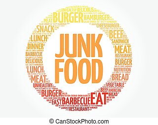JUNK FOOD word cloud, food concept