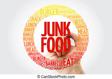 JUNK FOOD word cloud with marker
