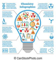 kémiai, tudomány, színes, infographcis