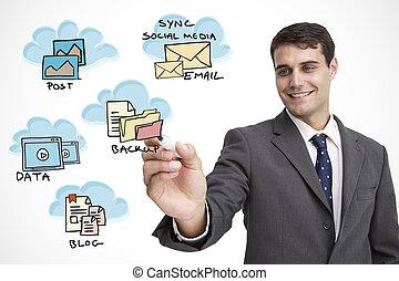 kép, összetett, írás, üzletember